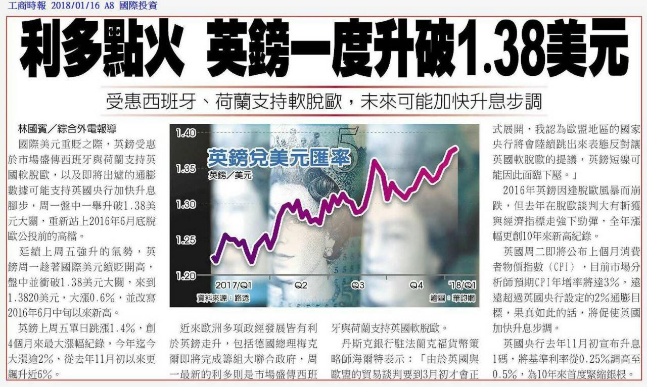 金新聞0116-非美貨幣狂歡,美指吹響90保衛戰。_06