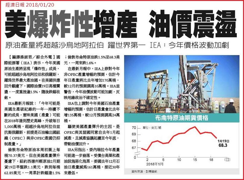 金新聞0122-本周日本、歐銀利率決議。_04