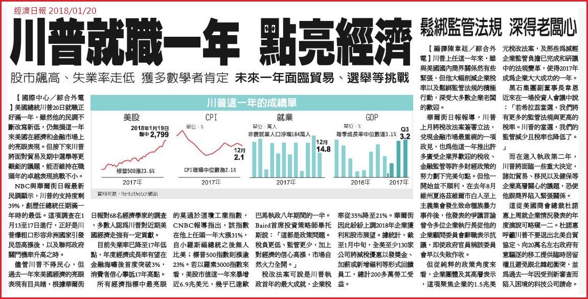 金新聞0122-本周日本、歐銀利率決議。_07