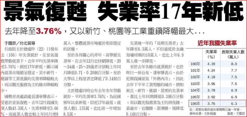 金新聞0123-停擺危機緩和,日銀利率決議來襲。_04