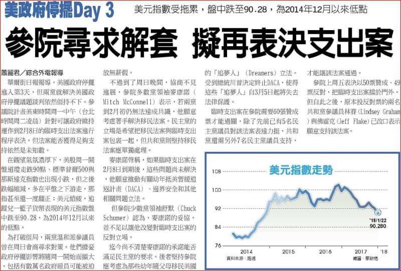 金新聞0123-停擺危機緩和,日銀利率決議來襲。_05