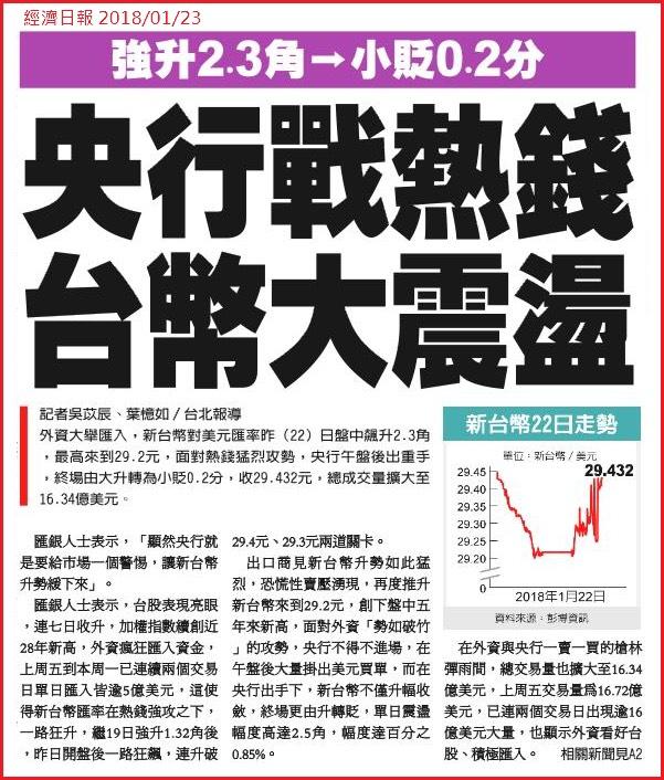 金新聞0123-停擺危機緩和,日銀利率決議來襲。_11