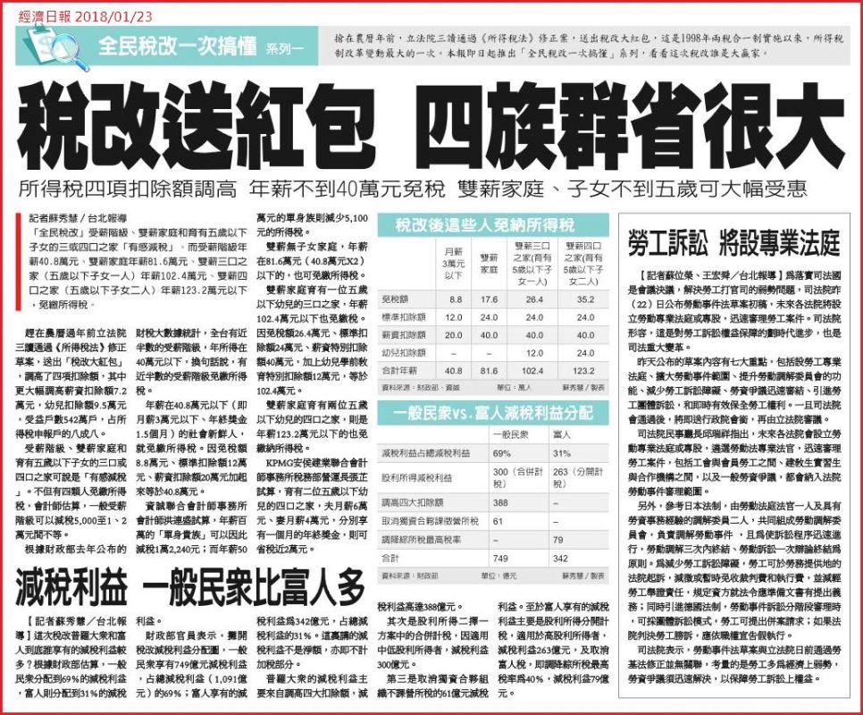 金新聞0123-停擺危機緩和,日銀利率決議來襲。_13