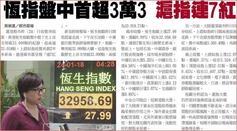 金新聞0125-歐銀或樂觀維穩,美指失守90關口。_05