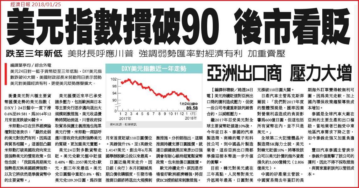 金新聞0125-歐銀或樂觀維穩,美指失守90關口。_10