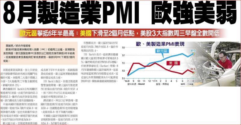 0824金新聞-川普威脅政府、美股嚇跌,成交量創年內為低。_05