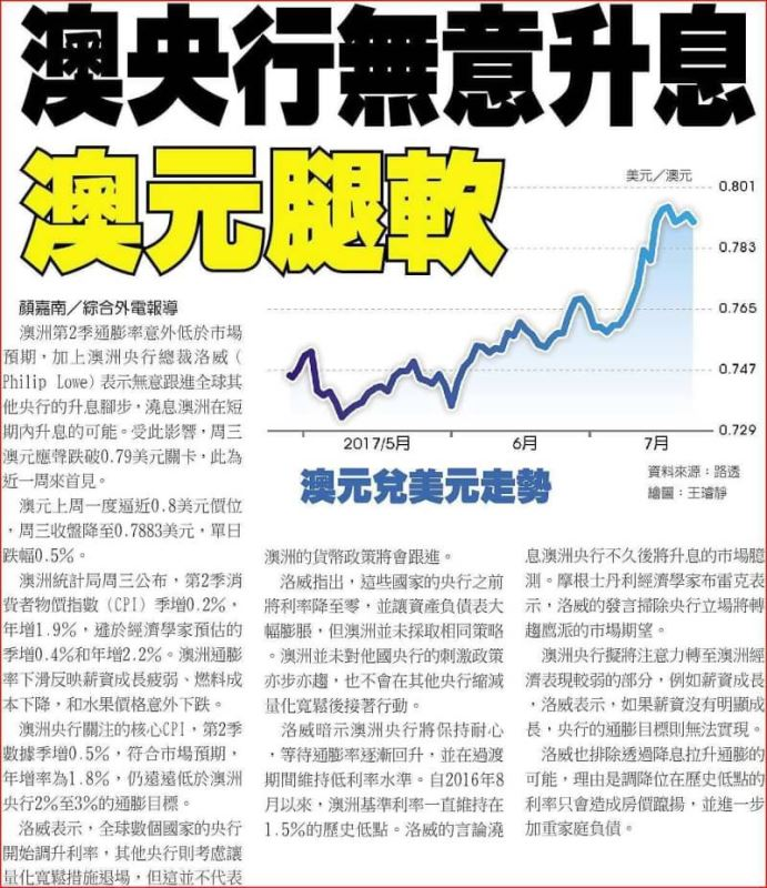 0727金新聞-FOMC利率不變,今日除息8.57點。_02