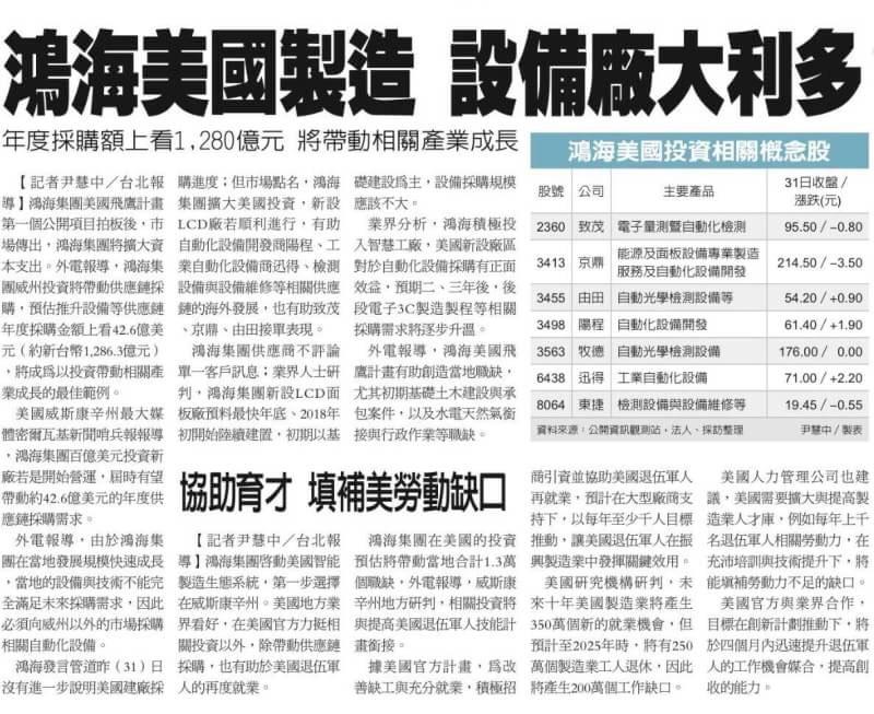 0801金新聞-台股月線連8紅、油價突破50。_05