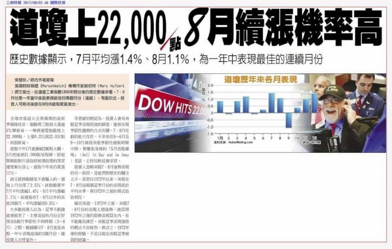 0803金新聞-Iphone大賣、小非農符合預期。_03