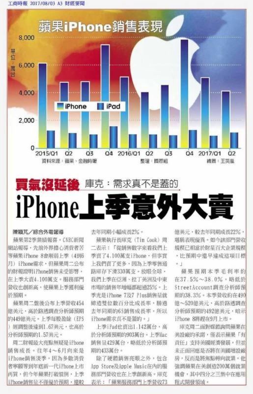 0803金新聞-Iphone大賣、小非農符合預期。_04