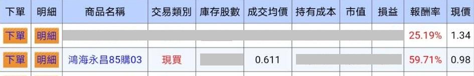 牛股2日也能獲利50%,權證新思維~_04