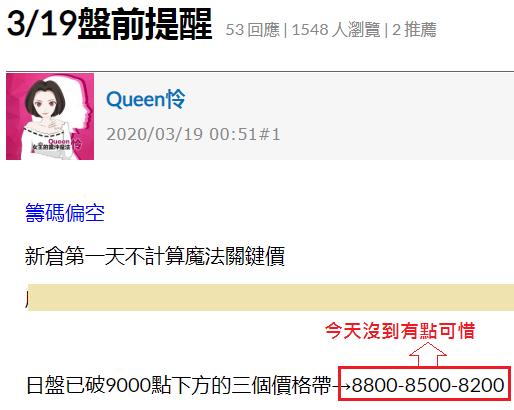 如何用價格觀察今天的大跌盤─【女王的當沖魔法學院】