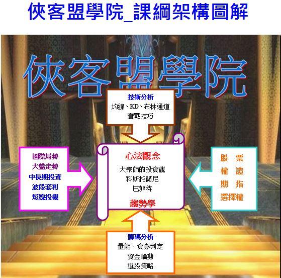 週盤勢_阿布解盤(2016-8-13)