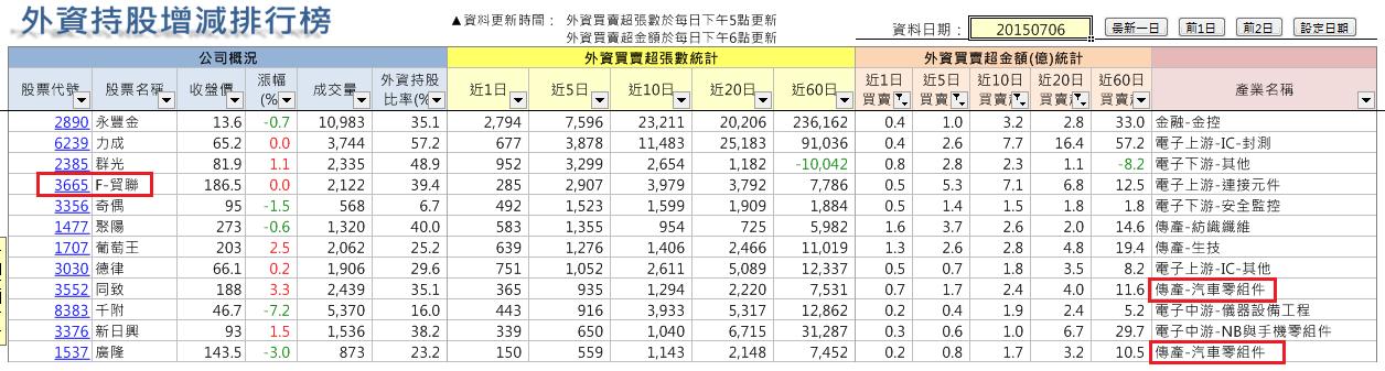 太極選股(2015-7-11)_06