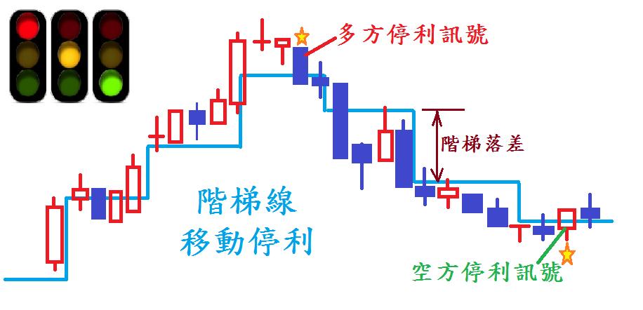 紅綠燈的階梯線_02