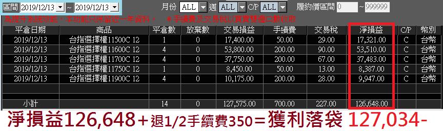 波段速度盤、賭徒理論瞬間海撈+2000點價差_03