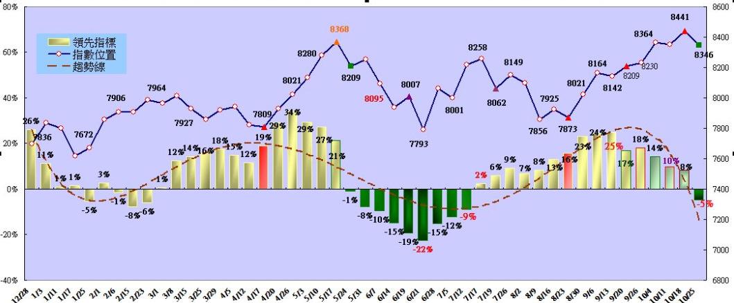 匯率對台股的影響_02