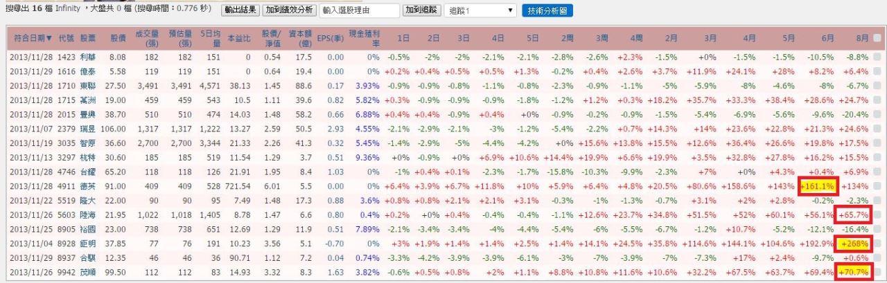2015俠客盟全新操盤聖杯_02