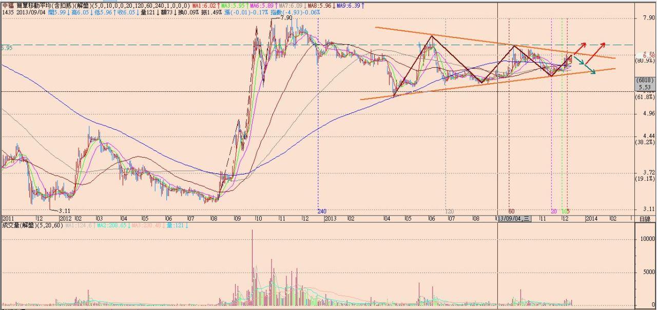 股票的篩選流程_09