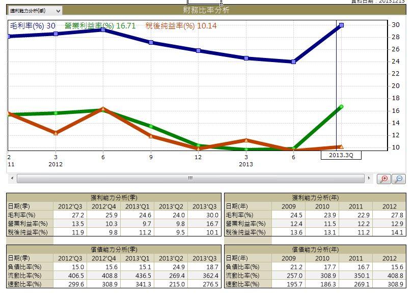 股票的篩選流程_03