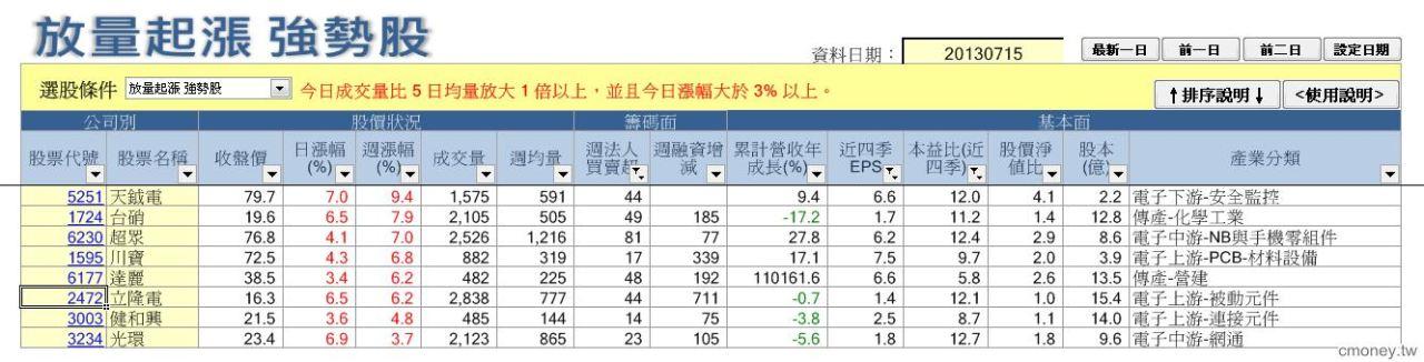 投信選股法追蹤_05