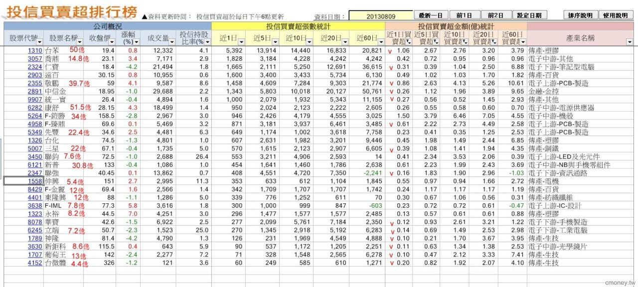 週走勢分析(8/12~8/16)_03