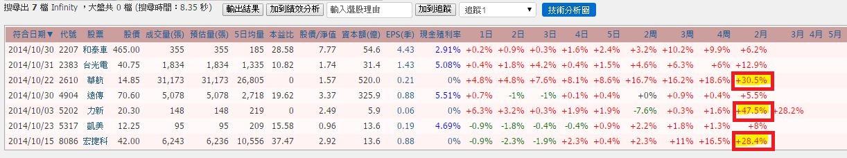 2015俠客盟全新操盤聖杯_03