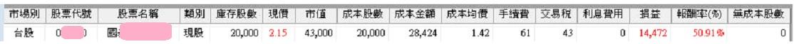 飛毛腿2天獲利50%_02