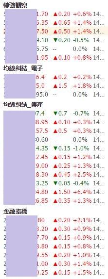 操作股票常遇到的難題04_02