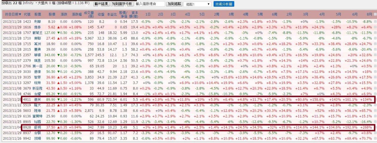 年終獎金DIY_強勢選股+93%_02