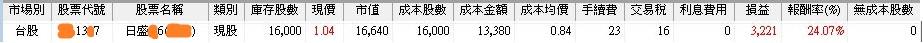 權證_小資捕大魚_02
