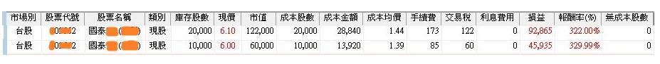 阿布解盤(2014-4-21)