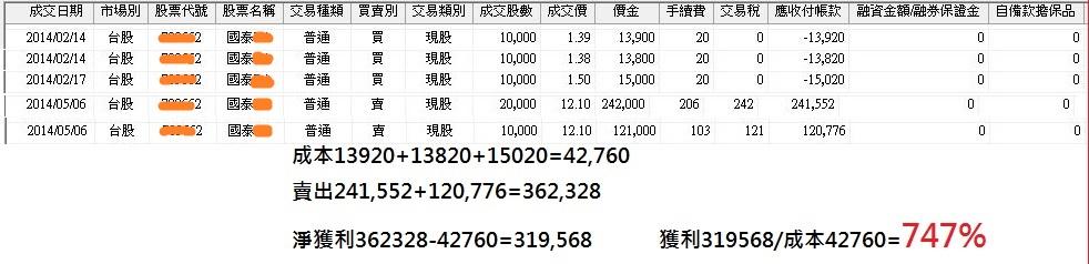 布林通道火飆技_03