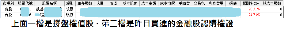 投機眼光_02