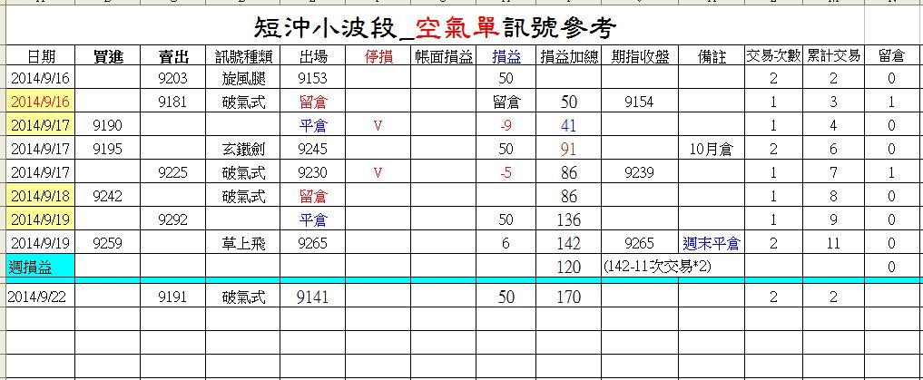 阿布插播(2014-9-22)_03