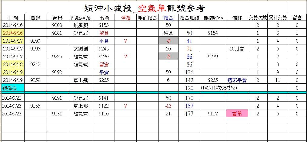台股溫度計(2013-9-23)_02