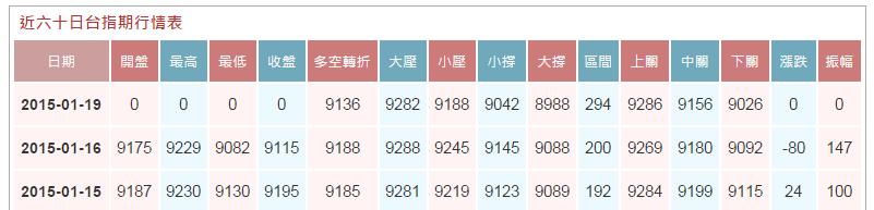 期指通道短沖運用_03