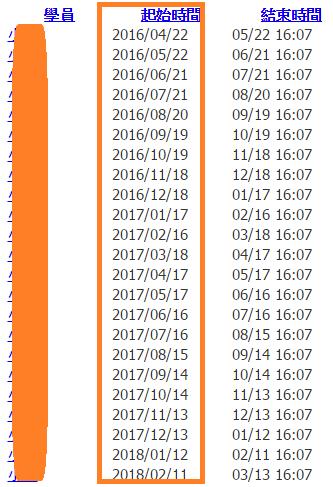 台股趨勢2016_02