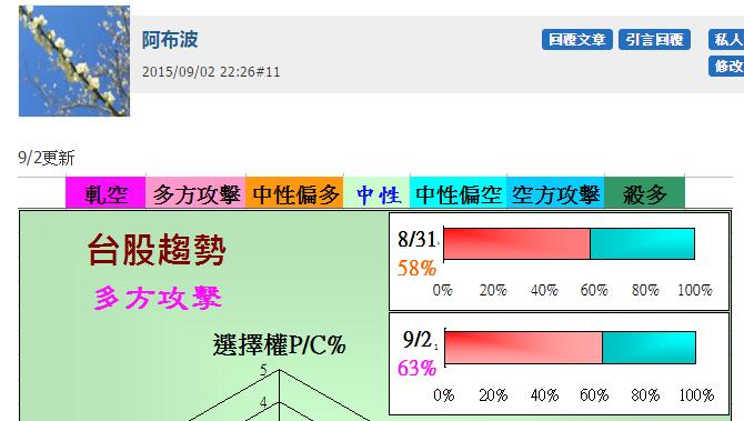 趨勢王道_03
