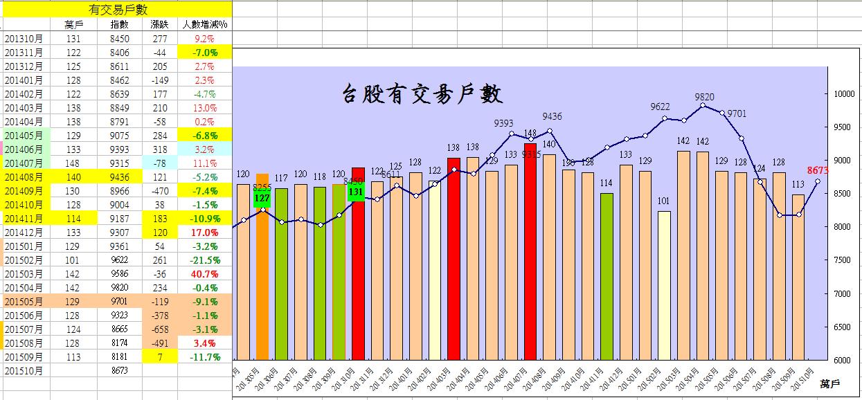 全球股市為何漲_04