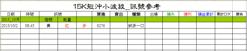 紅綠燈15K短沖策略研究_03