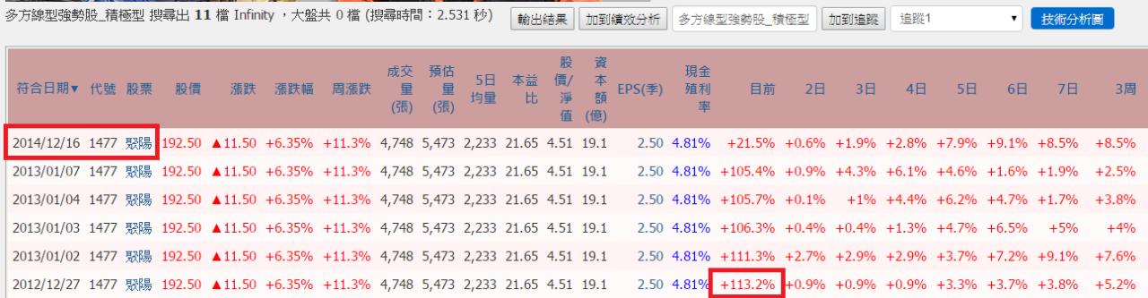 擒龍手選股_多方線型強勢股App_02