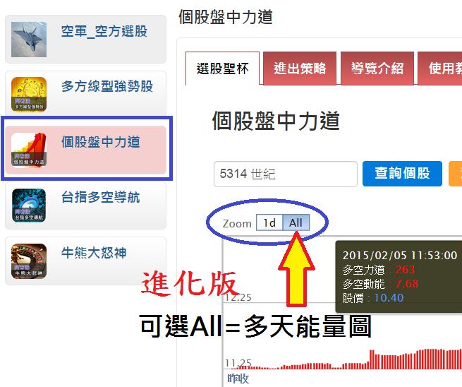量價新解_籌碼動能_04