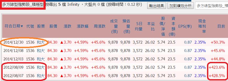 火雲邪神_波段實單50%達陣_02
