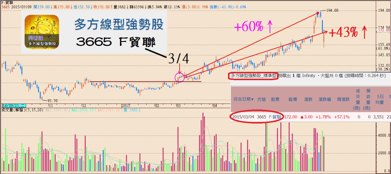 太極選股(2015-7-11)_10