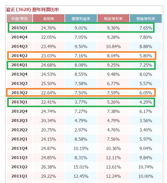 股價趨勢_個股研究_03