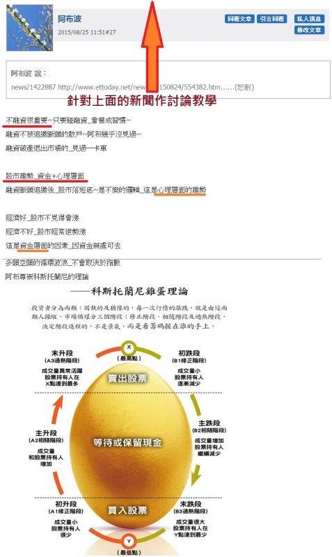 學院的盤中討論教學(2015-8-25)_05