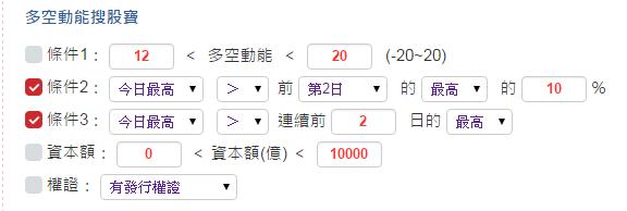 今日多空動能轉強股_02