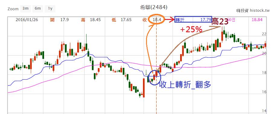 股票爆天量如何研判_03