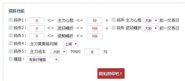 主力操盤手_大全餐App_02
